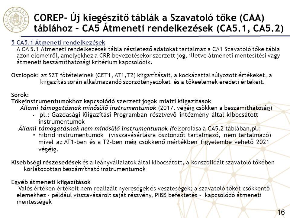 COREP – Összevont alapú tőkekövetelmény számítása – részletező (KCAC) tábla változásai- 6GS információk a konszolidált csoporttagokról 6GS A csoport tőkemegfelelése: információk a 6GS A csoport tőkemegfelelése: információk a csoporttagokról A tábla sokkal részletesebb mint a jelenlegi, hasonló, de más adatokkal.