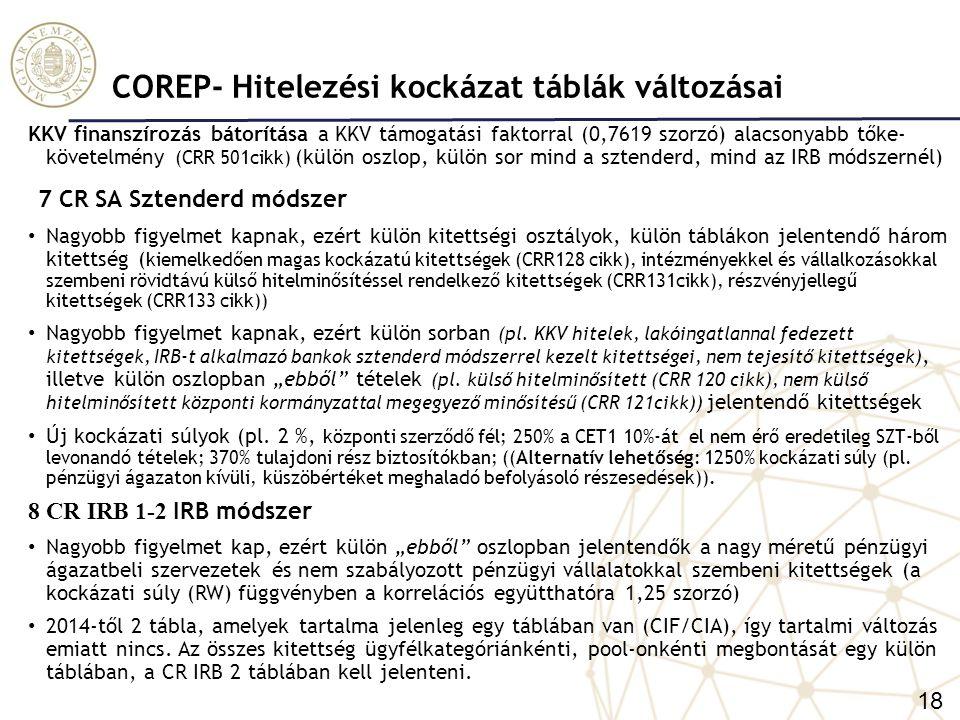 COREP- Új táblák a hitelezési kockázat földrajzi megoszlásáról (CR GB 9.1, 9.2, 9.3) A 9.1 és 9.2 tábla töltésére arányossági küszöbérték: a külföldi kitettség /összes kitettség aránya >= 10% 9.1 Kitettségek földrajzi megoszlása (Sztenderd módszer) Oszlopok: pl.