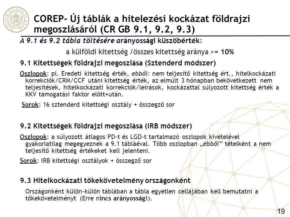 COREP - Működési kockázat táblák (OP, 1OP, 2OPLD) változásai 16 OPR Működési kockázat Csak kisebb változások (pl.