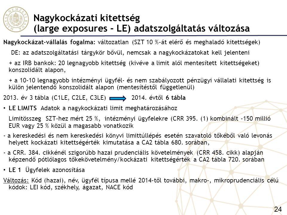 """Nagykockázati kitettség (large exposures - LE) adatszolgáltatás változásai LE 2 - LE 3 Kereskedési és nem kereskedési könyvi kitettségek, illetve az egymással kapcsolatban álló ügyfelek csoportjain belüli egyedi ügyfelekkel szembeni kitettségekre vonatkozó részletes adatok ( LE 3 főtábla és az LE 4 részletező tábla szerkezete lényegében megegyezik) Új oszlop: """"Teljes eredeti kitettség -ből a """"Ebből: nemteljesítő kitettségek (CRD default definíció szerint) kitettségek alábontása a FINREP ügyletkategóriákhoz igazodik, új oszlop: pótlólagos kitettség, amennyiben mögöttes kitettség beazonosítandó a SZT-ből már levont tételek (PIBB) nem az eredeti kitettségértéket csökkentik,hanem összegük a """" (-) A szavatolótőkéből levont kitettségek oszlopban jelentendő LE 4 Kereskedési és nem kereskedési könyvi kitettségek lejárati csoportjai, illetve LE 5 az egymással kapcsolatban álló ügyfelek csoportjain belüli egyedi ügyfelekkel szembeni kitettségek lejárati csoportjai (LE 4 tábla és az LE 5 részletező tábla szerkezete megegyezik!) A10-10 legnagyobb intézményi ügyféllel és a nem szabályozott pénzügyi vállalatokkal szembeni kitettségek (beleértve a mentesítéseket) lejárati összetétele (egy évig havi, három évig negyedéves, ennél hosszabb időtartam esetén éves lejárati bontás) – Csak konszolidált adatszolgáltatás."""