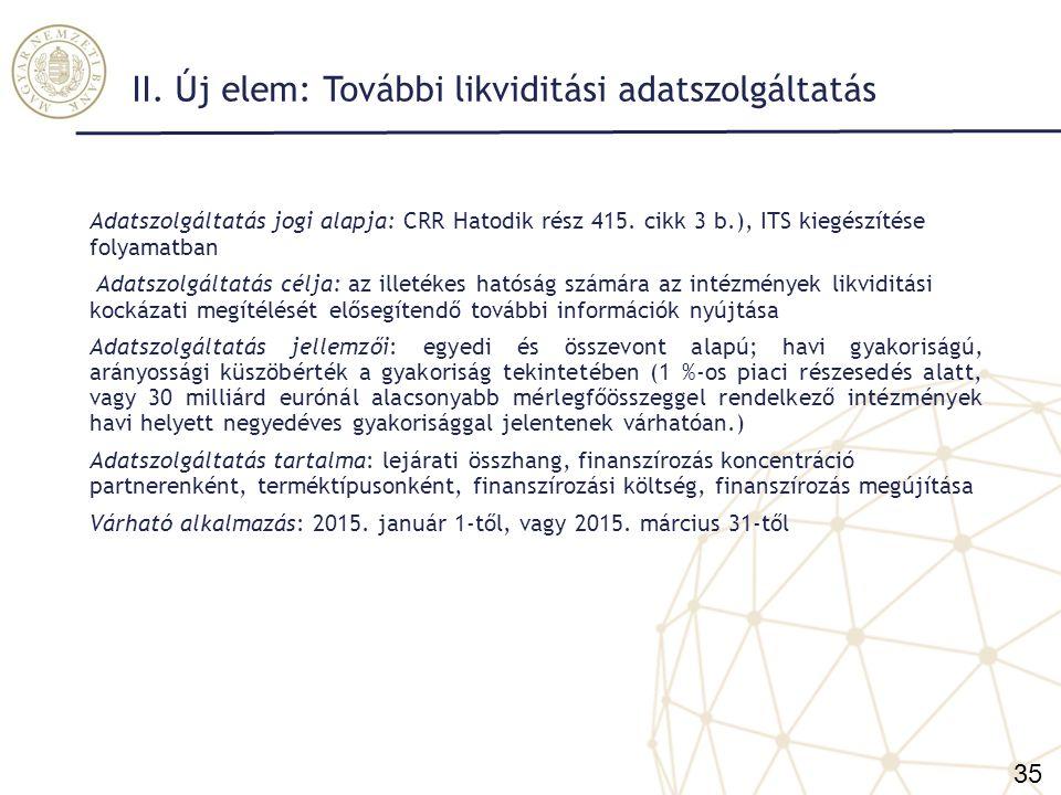 III.Tőkeáttétel Adatszolgáltatás jogi alapja: CRR Hetedik rész, ITS 1.