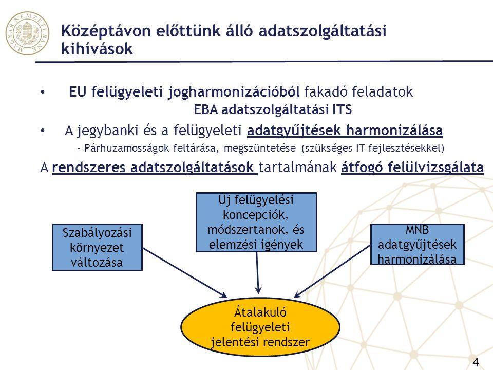 Átalakítások ütemezése, 2014.évi változások CRD IV./CRR 2014.