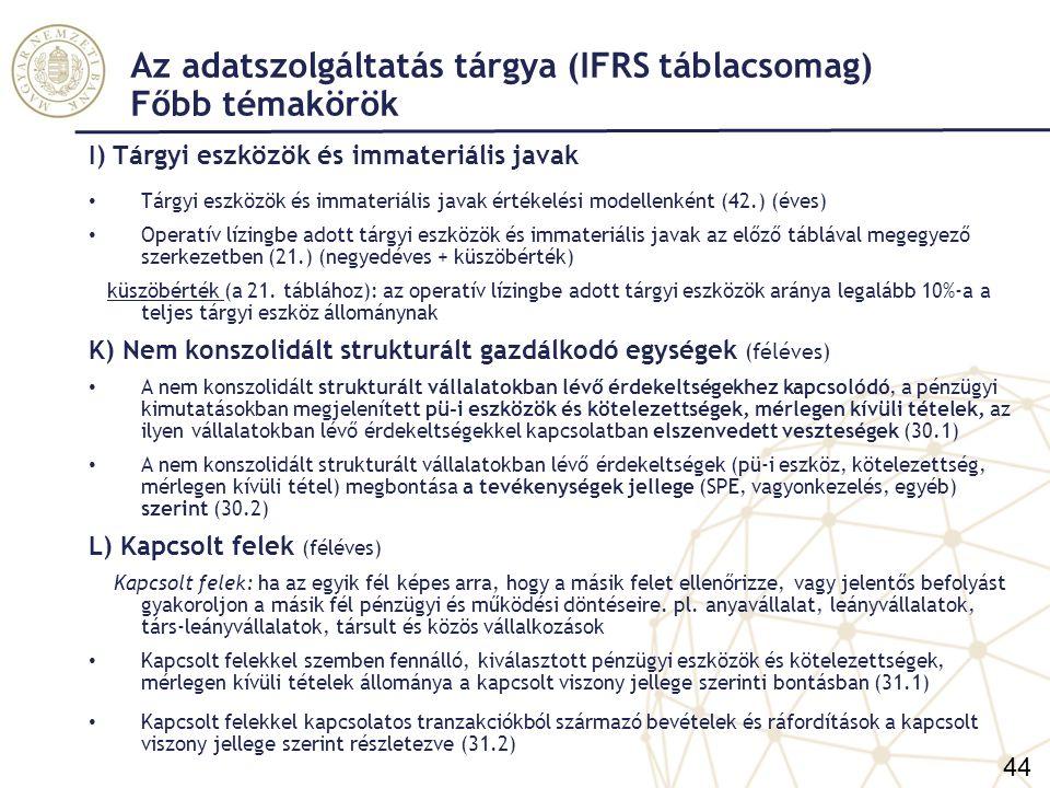 Az adatszolgáltatás tárgya (IFRS táblacsomag) Főbb témakörök M) Csoportszerkezet (éves) A számviteli körbe tartozó leányvállalatokról, közös és társult vállalkozásokról.