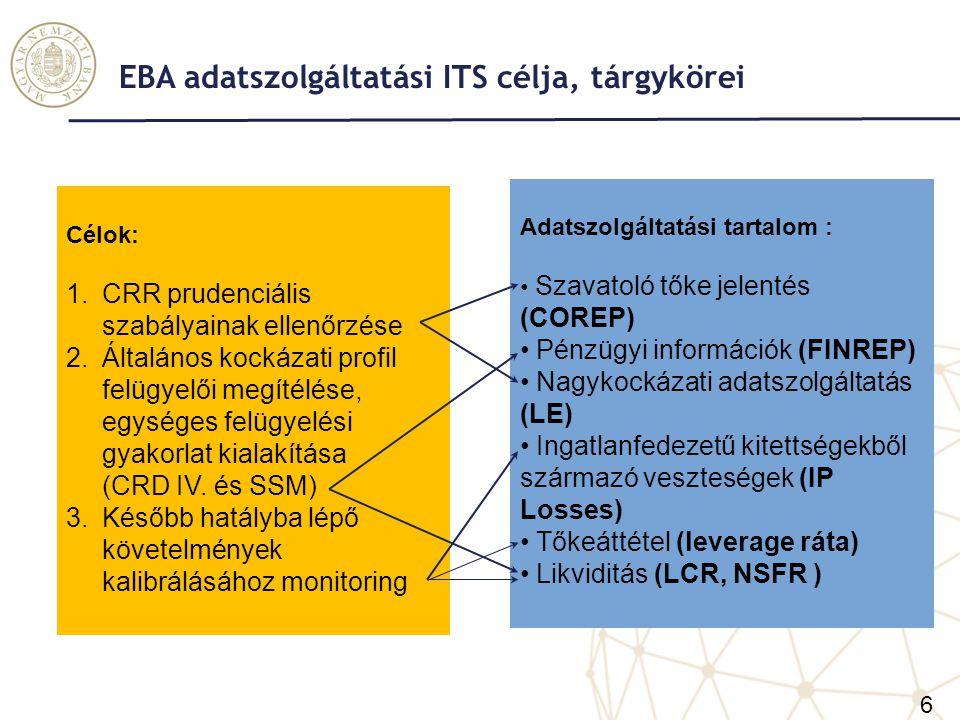 Az ITS és a nemzeti szintű adatszolgáltatások viszonya Adott tárgykörben és azon adatszolgáltatókra nézve, akikre az ITS vonatkozik a jelenlegi adatszolgáltatás helyébe lép (maximális harmonizáció, a párhuzamos jelentési kötelezettségek megszüntetése a cél) MNB rendelet kiegészítése az EBA ITS-nek- EU Bizottsági rendelet várható megjelenése: 2014.