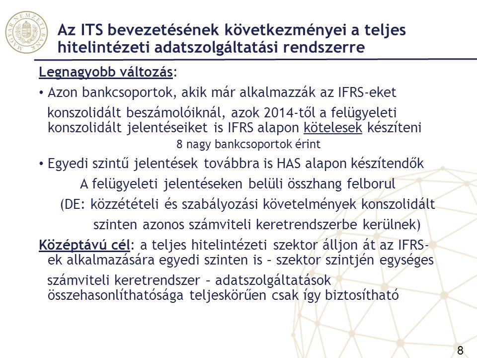 EBA ITS adatszolgáltatások bevezetési ütemezése 9