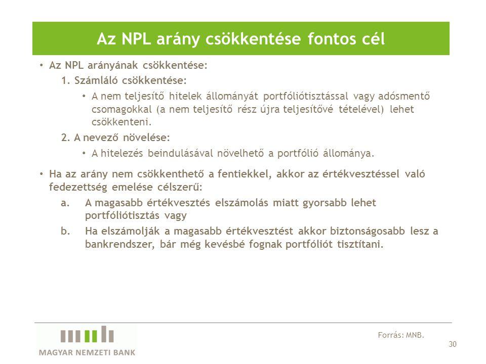 Az NPL arányának csökkentése: 1.