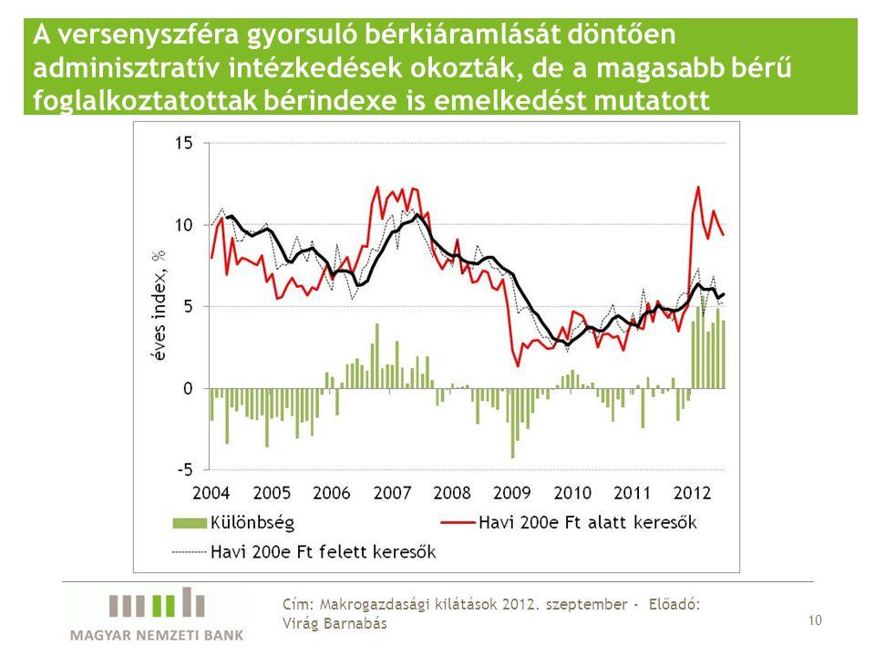 10 Cím: Makrogazdasági kilátások 2012.