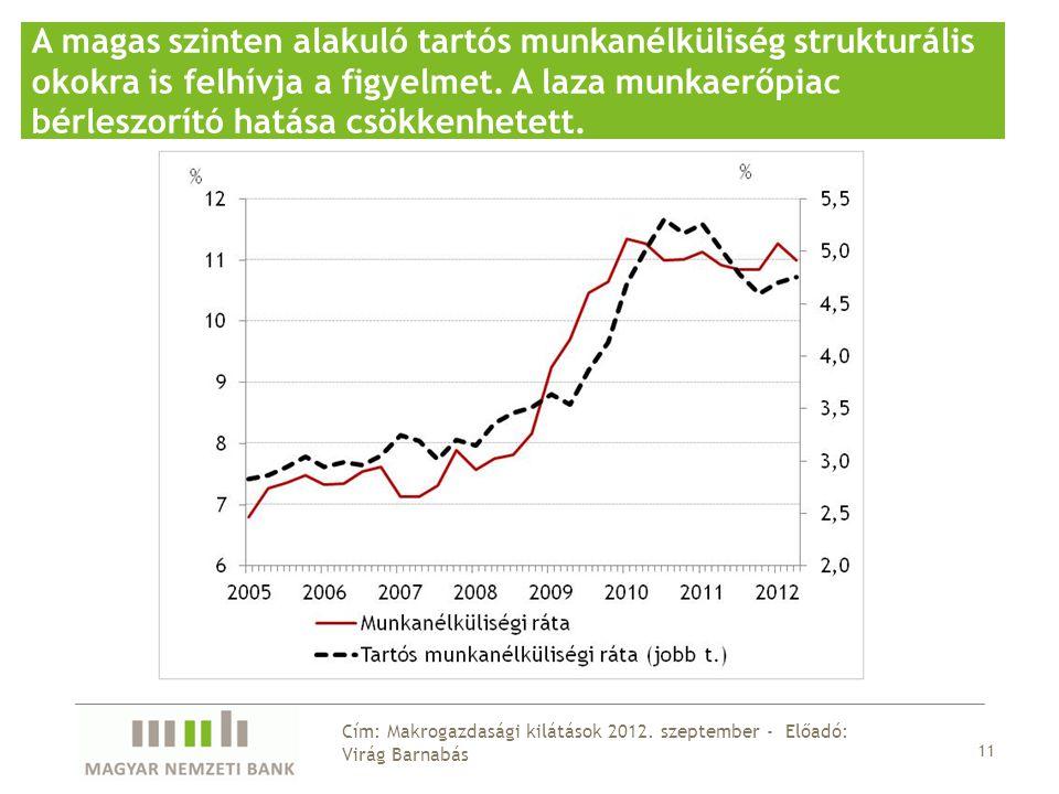 11 Cím: Makrogazdasági kilátások 2012.