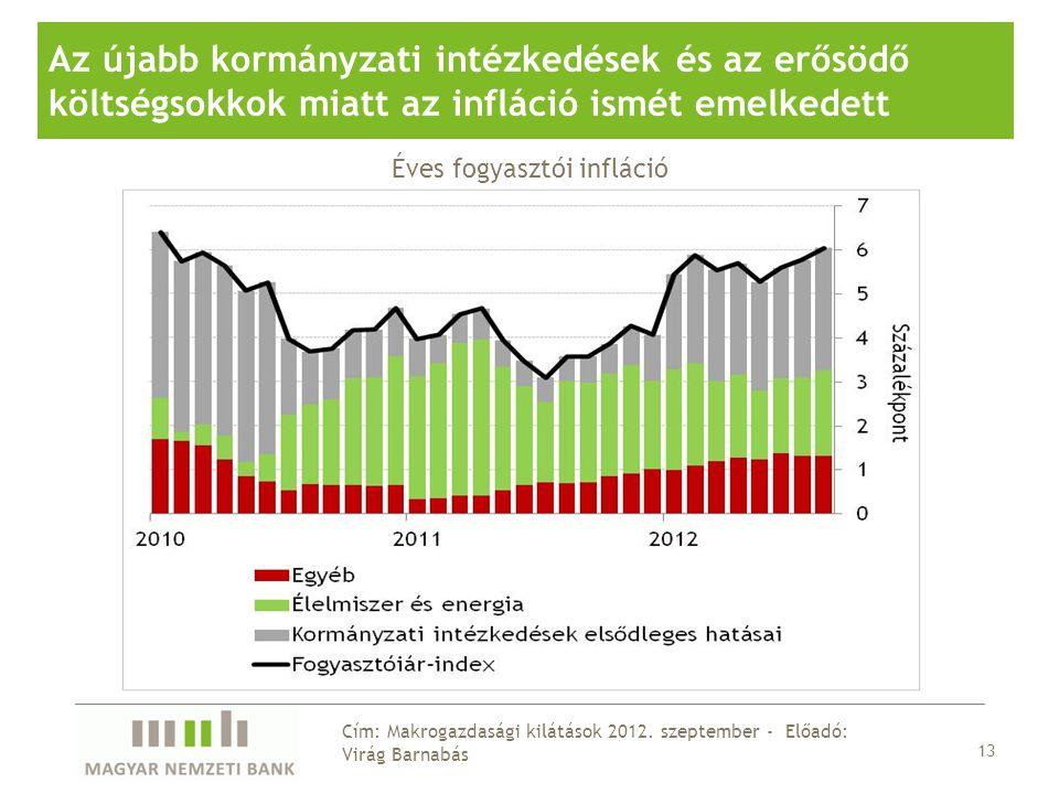 13 Cím: Makrogazdasági kilátások 2012.