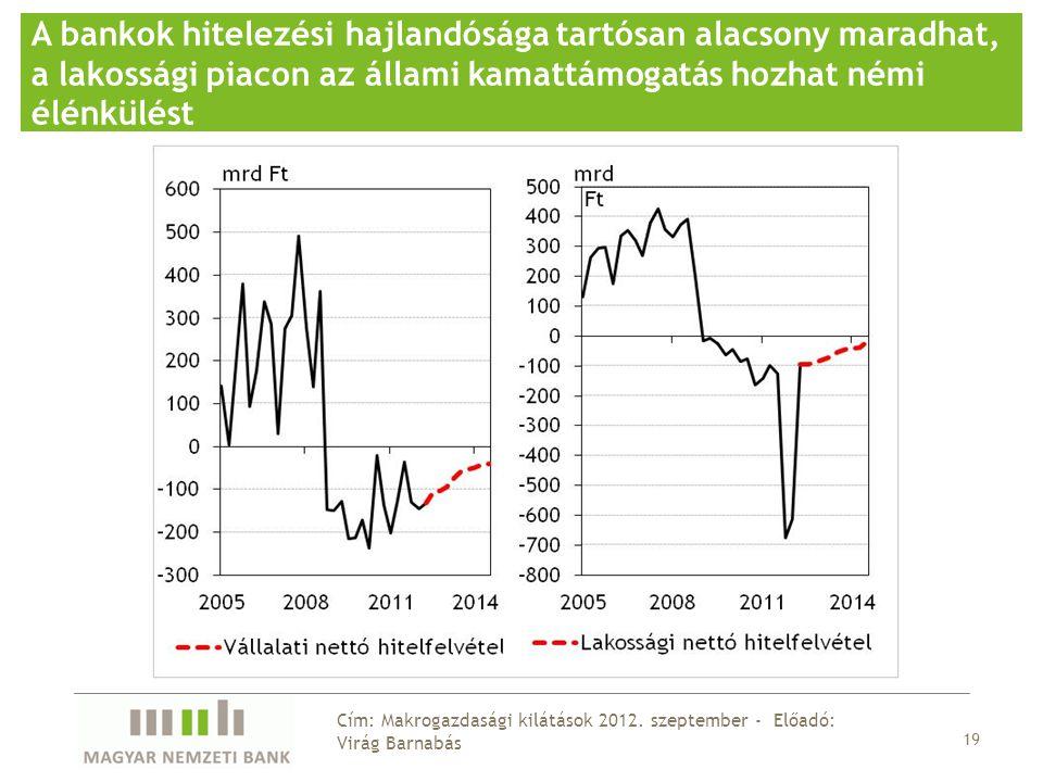 19 Cím: Makrogazdasági kilátások 2012.