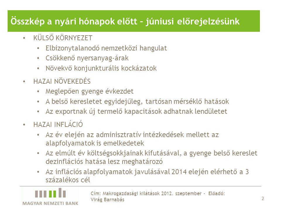 23 Cím: Makrogazdasági kilátások 2012.