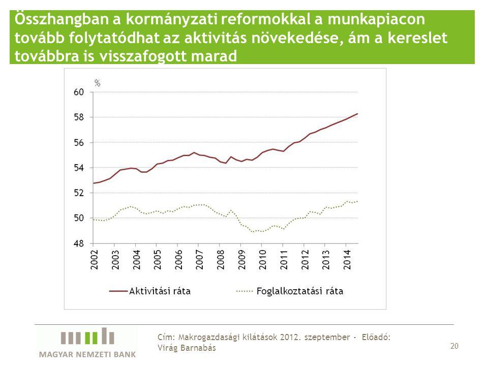 20 Cím: Makrogazdasági kilátások 2012.