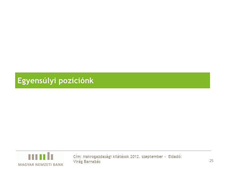 25 Cím: Makrogazdasági kilátások 2012. szeptember - Előadó: Virág Barnabás Egyensúlyi pozíciónk