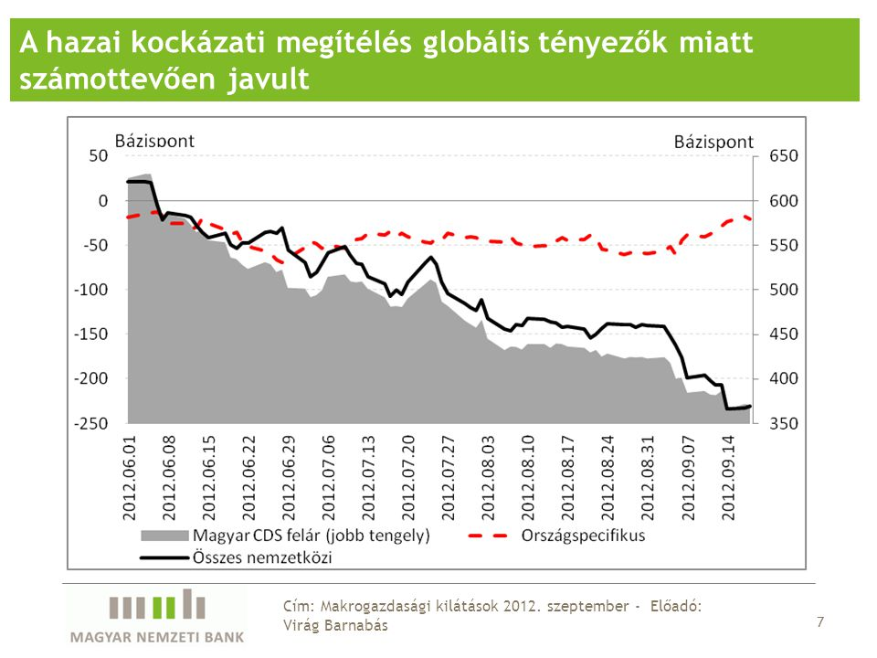 Külső piacaink tartósan visszafogott bővülés jellemezheti, az újabb autóipari kapacitások 2013-tól jelentősebben erősíthetik export piaci részesedésünket 18 Cím: Makrogazdasági kilátások 2012.