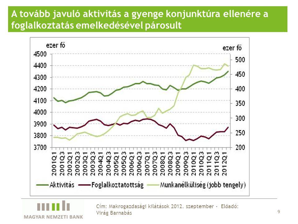 30 Cím: Makrogazdasági kilátások 2012.