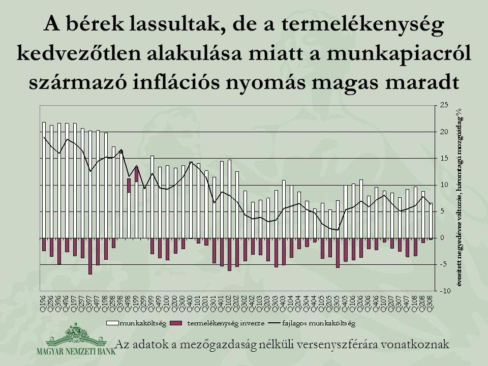 A bérek lassultak, de a termelékenység kedvezőtlen alakulása miatt a munkapiacról származó inflációs nyomás magas maradt Az adatok a mezőgazdaság nélküli versenyszférára vonatkoznak