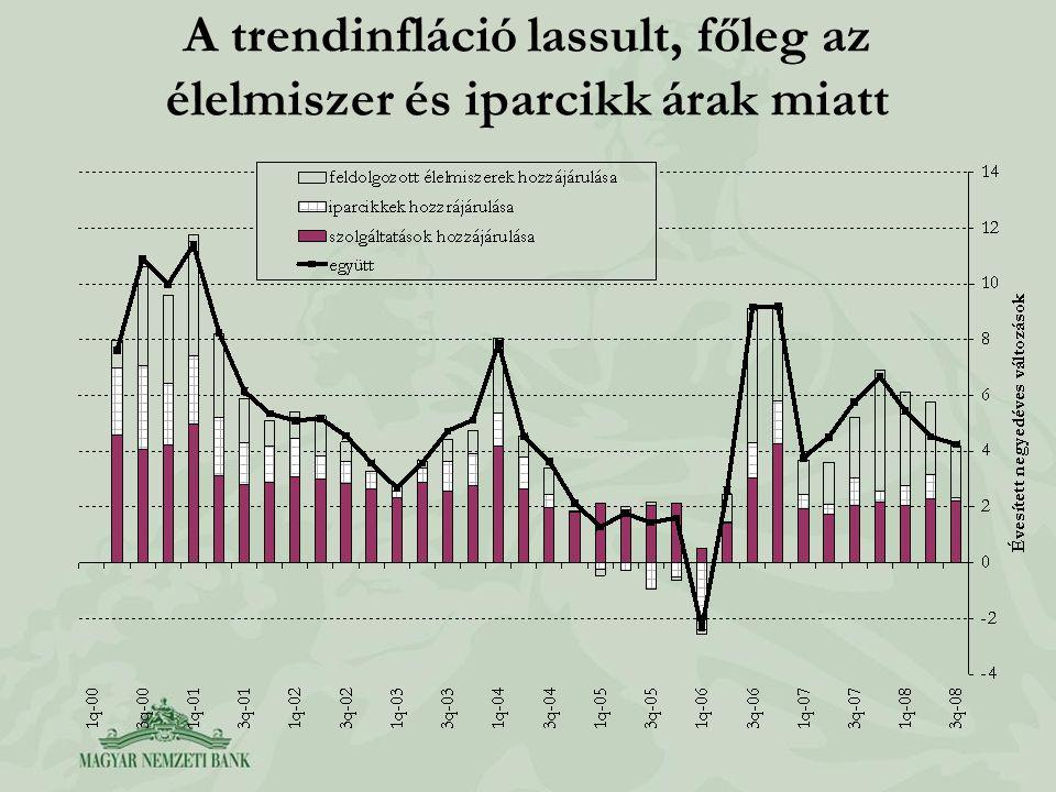 A trendinfláció lassult, főleg az élelmiszer és iparcikk árak miatt