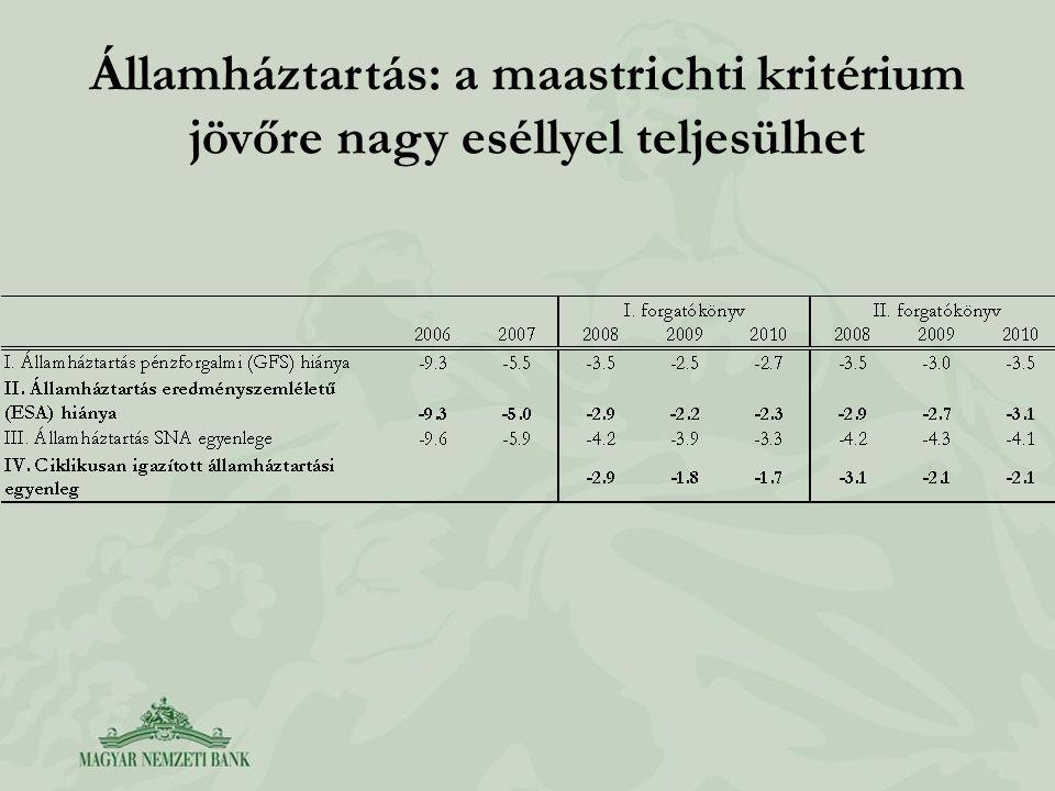 Államháztartás: a maastrichti kritérium jövőre nagy eséllyel teljesülhet