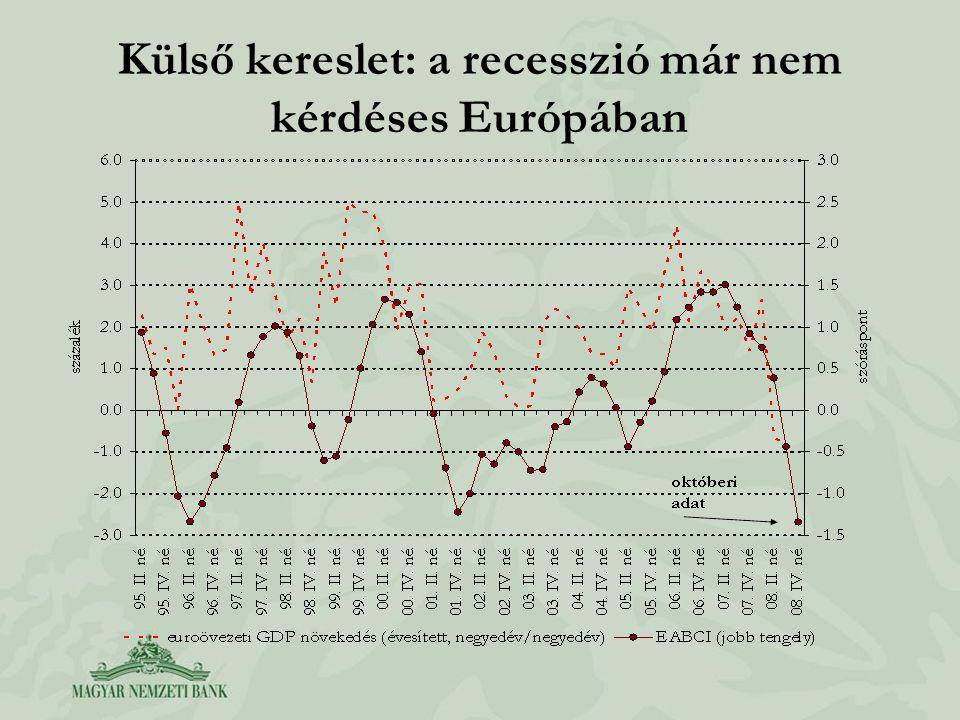 Külső kereslet: a recesszió már nem kérdéses Európában