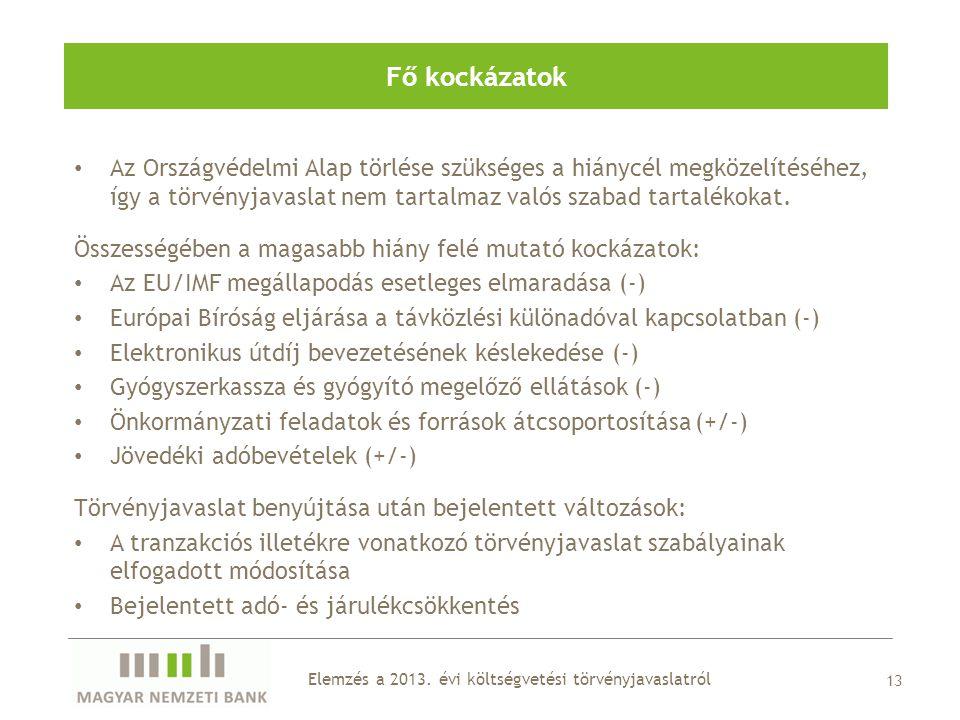 13 Fő kockázatok Elemzés a 2013.