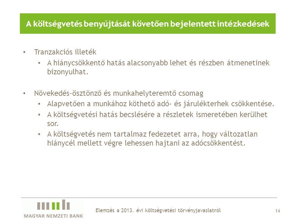 14 A költségvetés benyújtását követően bejelentett intézkedések Elemzés a 2013.