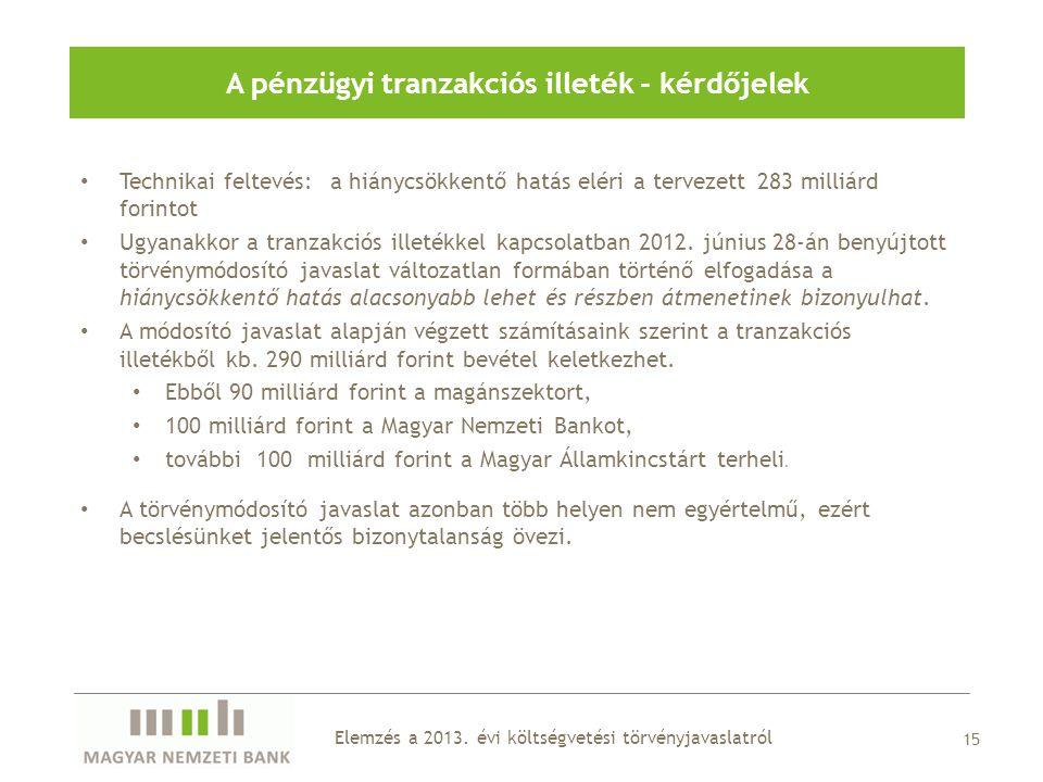 15 A pénzügyi tranzakciós illeték - kérdőjelek Elemzés a 2013.