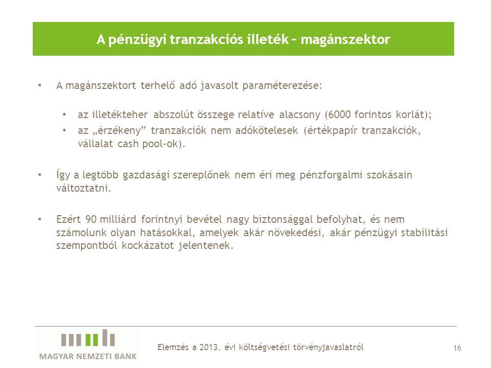 16 A pénzügyi tranzakciós illeték – magánszektor Elemzés a 2013.