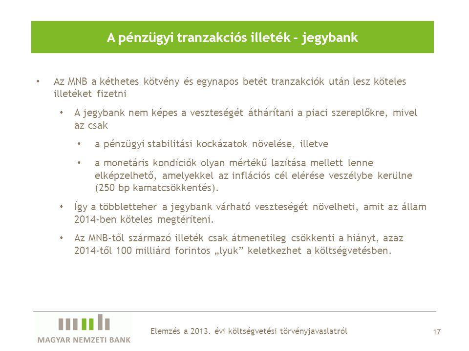 17 A pénzügyi tranzakciós illeték - jegybank Elemzés a 2013.