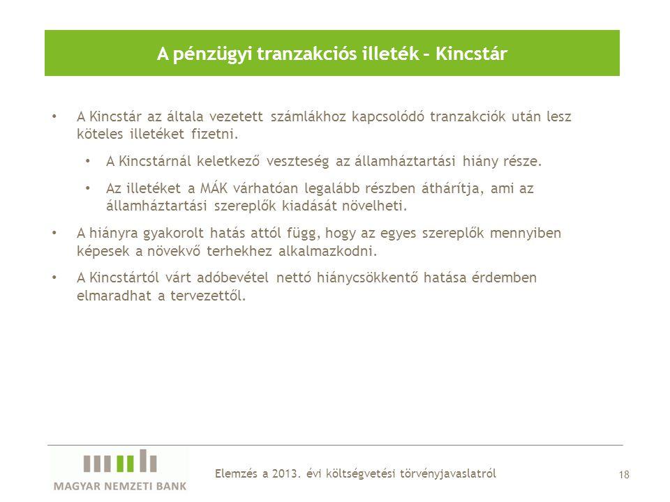 18 A pénzügyi tranzakciós illeték - Kincstár Elemzés a 2013.