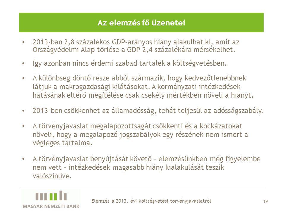 19 Az elemzés fő üzenetei Elemzés a 2013.