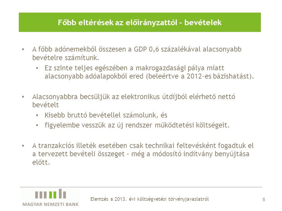 8 Főbb eltérések az előirányzattól - bevételek Elemzés a 2013.
