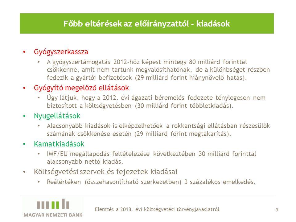 9 Főbb eltérések az előirányzattól - kiadások Elemzés a 2013.