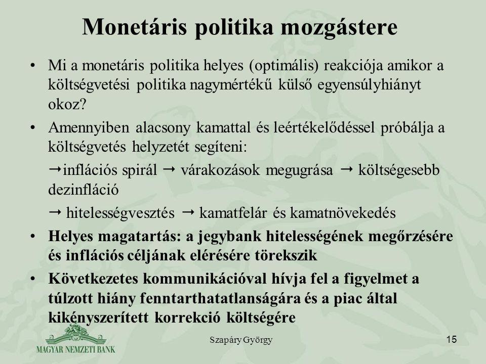 Szapáry György 15 Monetáris politika mozgástere Mi a monetáris politika helyes (optimális) reakciója amikor a költségvetési politika nagymértékű külső