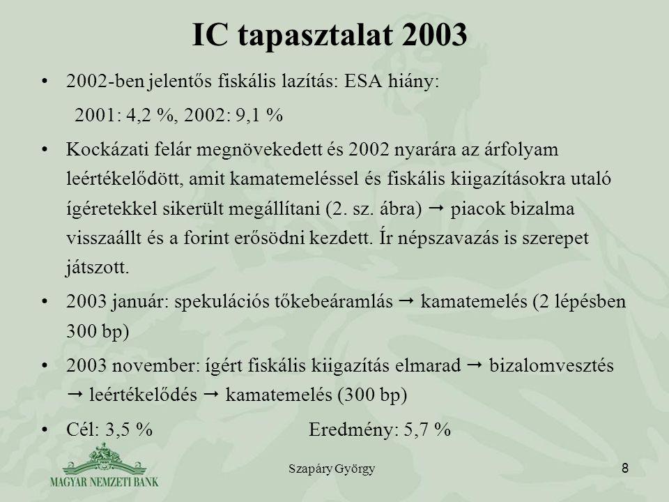 Szapáry György 8 IC tapasztalat 2003 2002-ben jelentős fiskális lazítás: ESA hiány: 2001: 4,2 %, 2002: 9,1 % Kockázati felár megnövekedett és 2002 nya