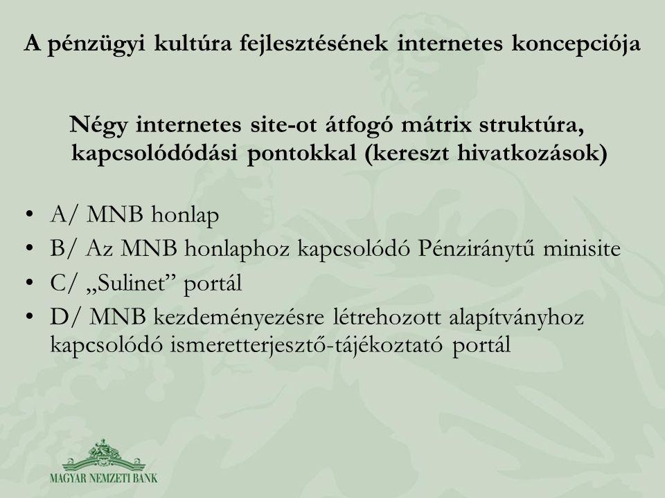 """A pénzügyi kultúra fejlesztésének internetes koncepciója Négy internetes site-ot átfogó mátrix struktúra, kapcsolódódási pontokkal (kereszt hivatkozások) A/ MNB honlap B/ Az MNB honlaphoz kapcsolódó Pénziránytű minisite C/ """"Sulinet portál D/ MNB kezdeményezésre létrehozott alapítványhoz kapcsolódó ismeretterjesztő-tájékoztató portál"""
