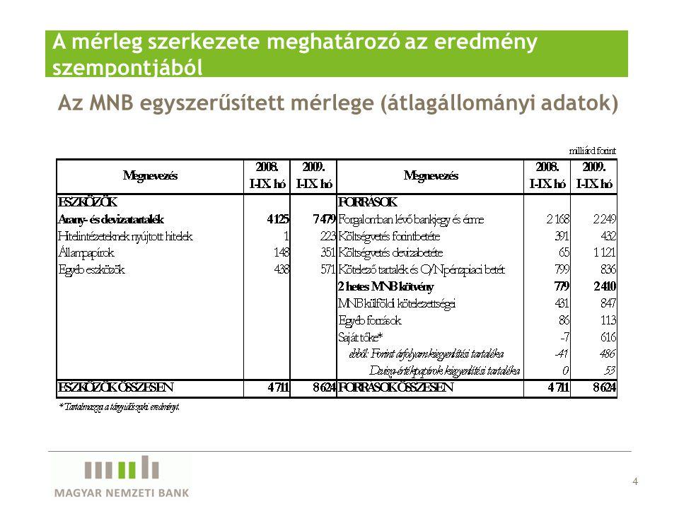 Az MNB egyszerűsített mérlege (átlagállományi adatok) A mérleg szerkezete meghatározó az eredmény szempontjából 4