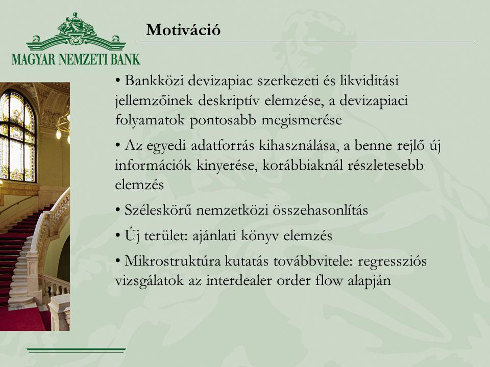 Az előadás felépítése I.Adatbázis bemutatása II.Bankközi devizakereskedés leíró statisztikái a) volumen típusú mutatók b) egyéb likviditási mutatók III.Következtetések, továbblépési lehetőségek