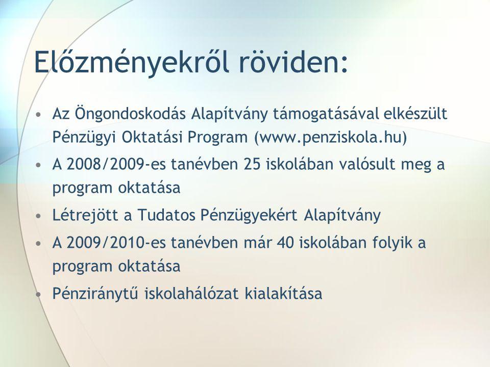 Előzményekről röviden: Az Öngondoskodás Alapítvány támogatásával elkészült Pénzügyi Oktatási Program (www.penziskola.hu) A 2008/2009-es tanévben 25 is