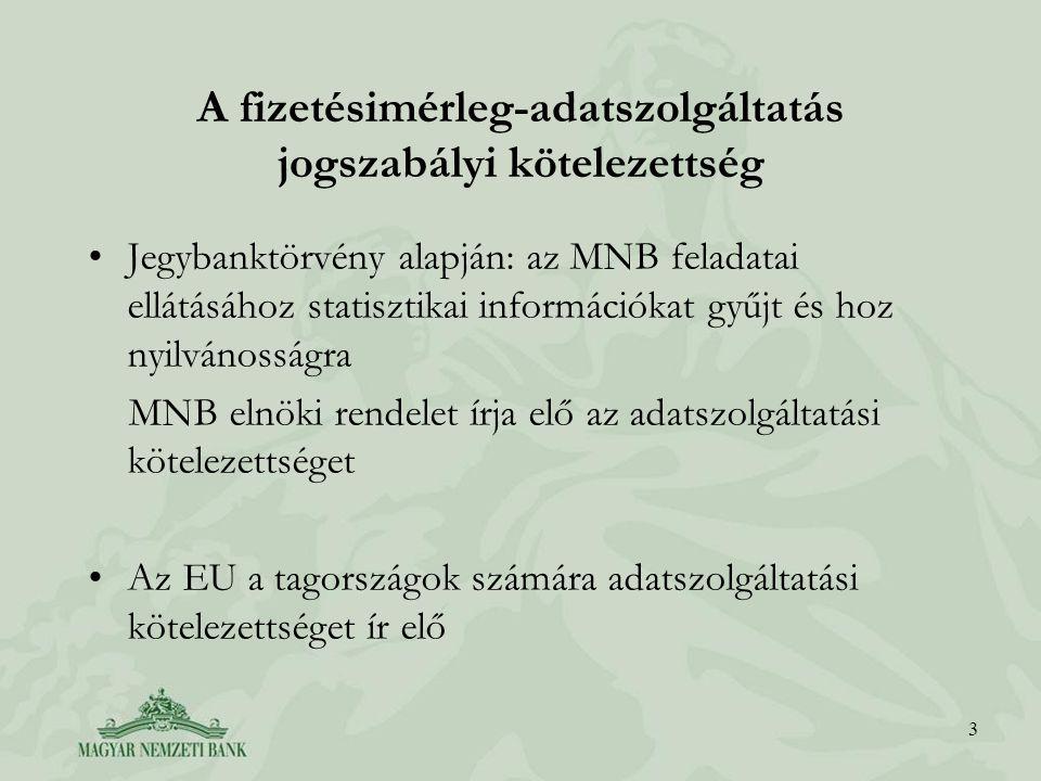 3 A fizetésimérleg-adatszolgáltatás jogszabályi kötelezettség Jegybanktörvény alapján: az MNB feladatai ellátásához statisztikai információkat gyűjt és hoz nyilvánosságra MNB elnöki rendelet írja elő az adatszolgáltatási kötelezettséget Az EU a tagországok számára adatszolgáltatási kötelezettséget ír elő