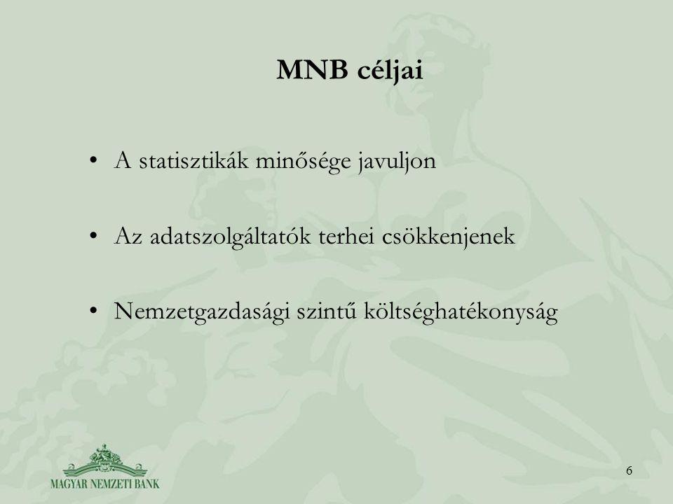 6 MNB céljai A statisztikák minősége javuljon Az adatszolgáltatók terhei csökkenjenek Nemzetgazdasági szintű költséghatékonyság