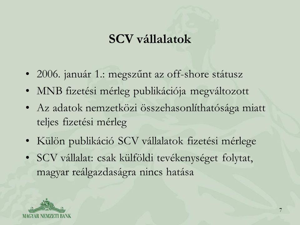 7 SCV vállalatok 2006.