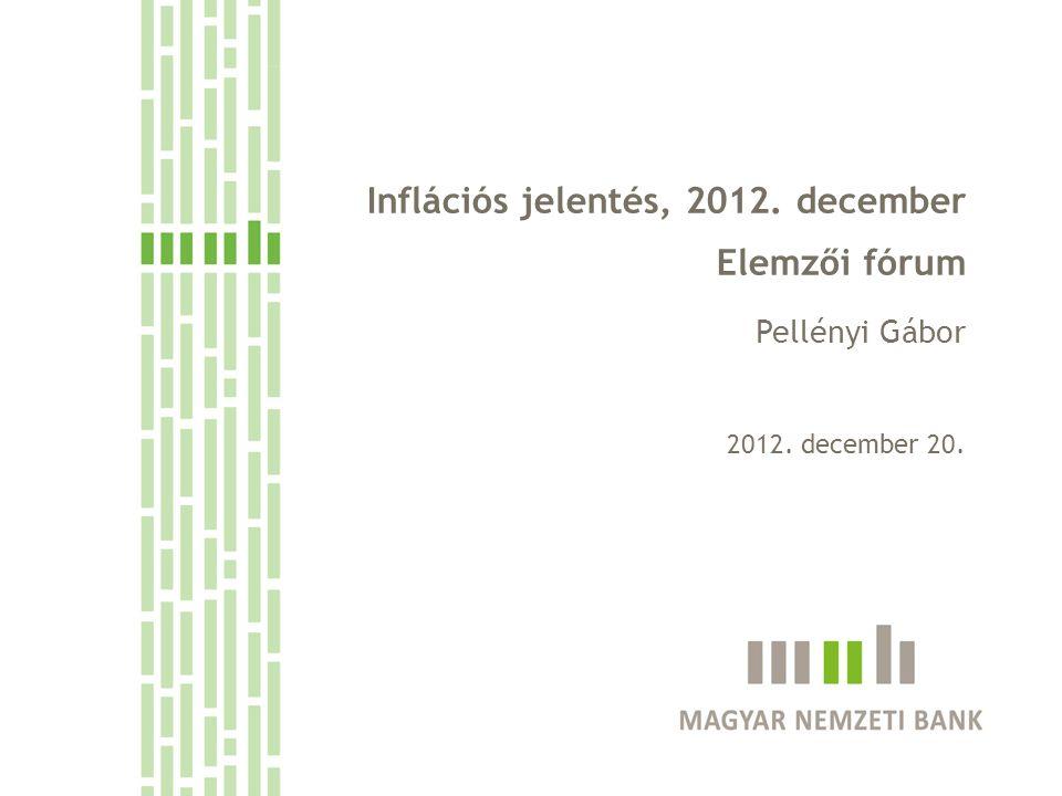 Inflációs jelentés, 2012. december Elemzői fórum Pellényi Gábor 2012. december 20.