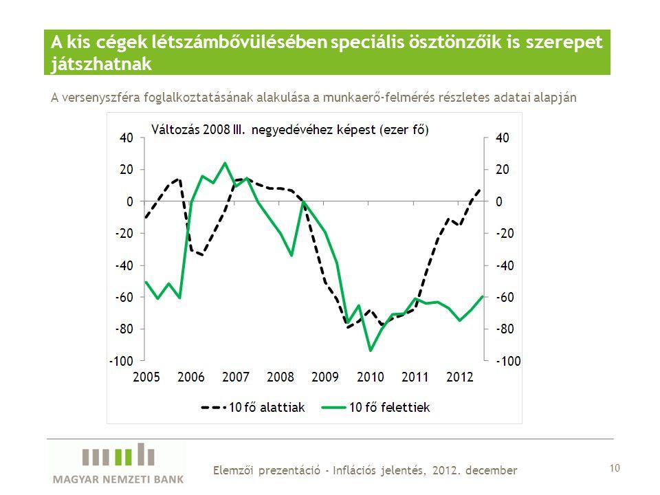 10 Elemzői prezentáció - Inflációs jelentés, 2012.