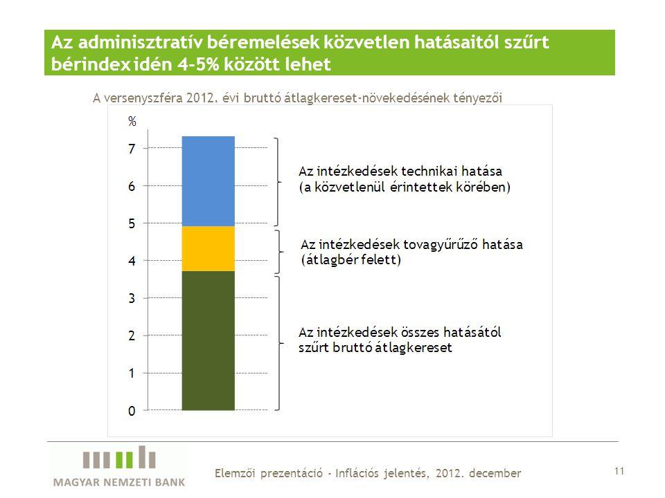 11 Elemzői prezentáció - Inflációs jelentés, 2012.