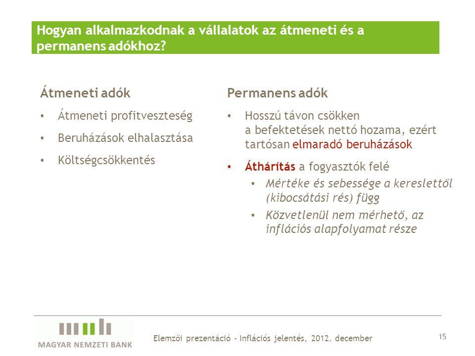 Permanens adók Hosszú távon csökken a befektetések nettó hozama, ezért tartósan elmaradó beruházások Áthárítás a fogyasztók felé Mértéke és sebessége a kereslettől (kibocsátási rés) függ Közvetlenül nem mérhető, az inflációs alapfolyamat része 15 Elemzői prezentáció - Inflációs jelentés, 2012.