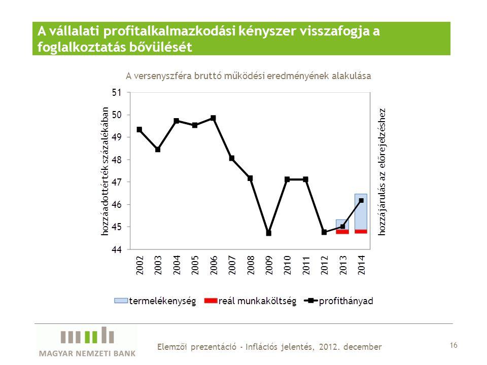 16 Elemzői prezentáció - Inflációs jelentés, 2012.