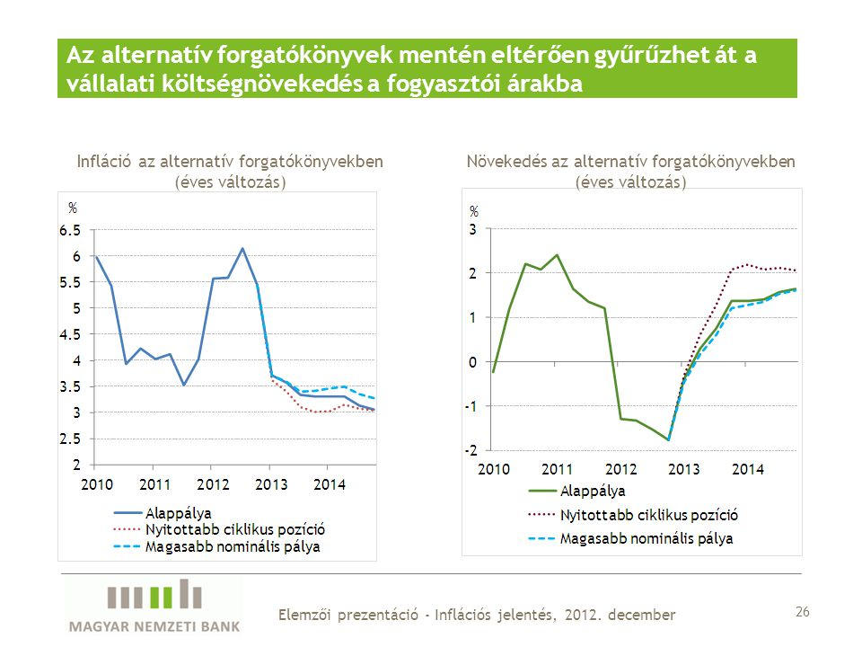 26 Elemzői prezentáció - Inflációs jelentés, 2012.