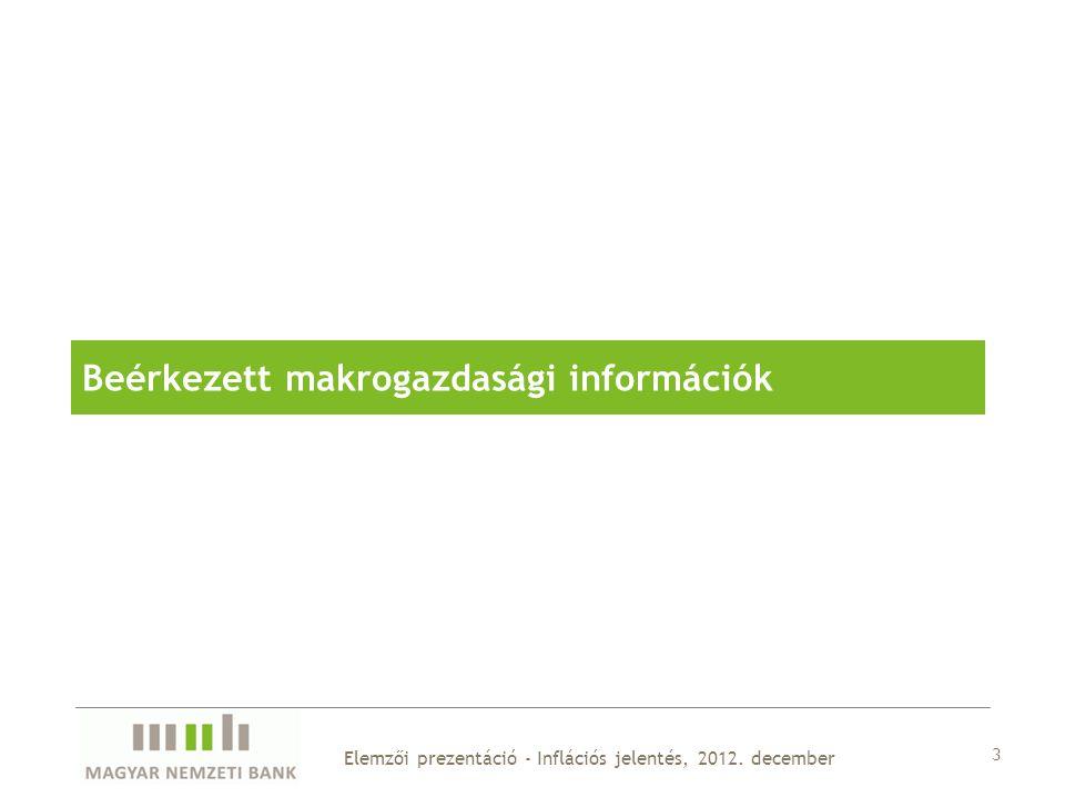 3 Elemzői prezentáció - Inflációs jelentés, 2012. december Beérkezett makrogazdasági információk