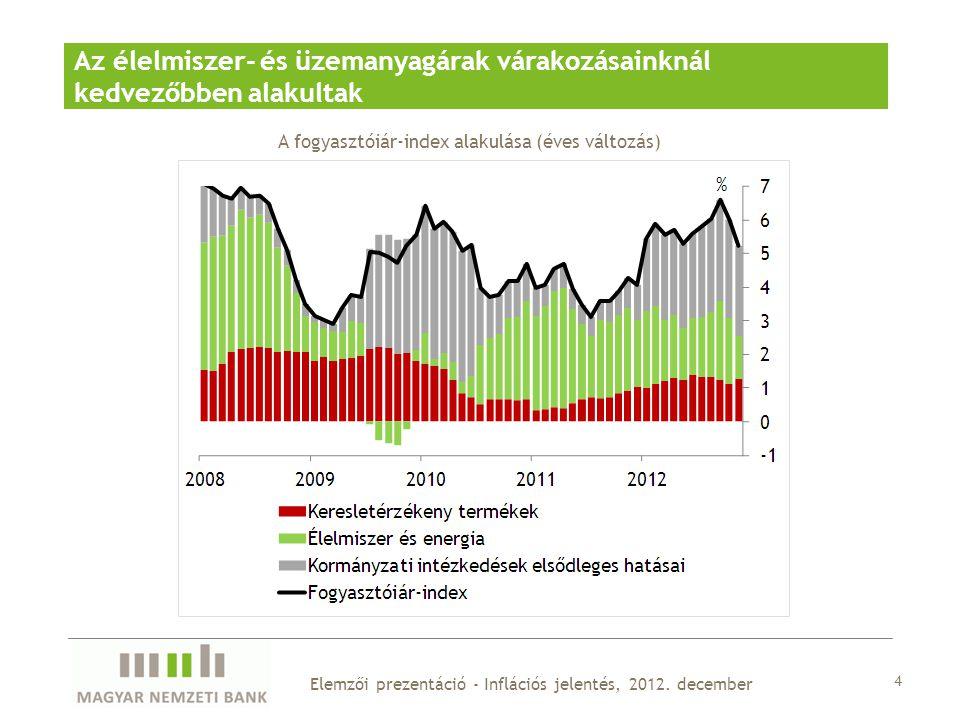 4 Elemzői prezentáció - Inflációs jelentés, 2012.