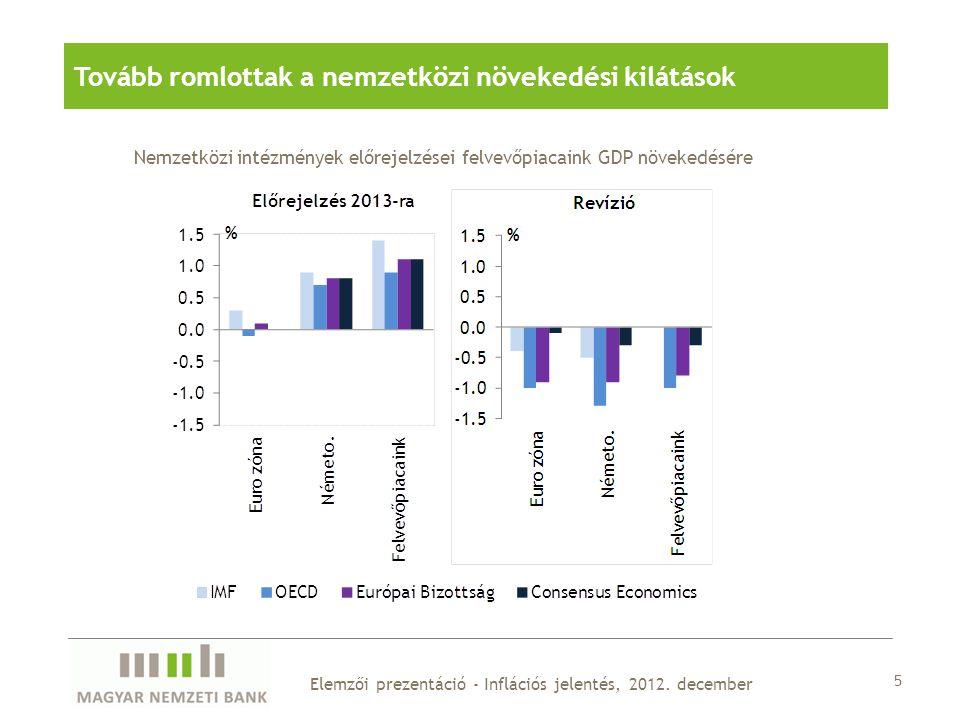 5 Elemzői prezentáció - Inflációs jelentés, 2012.